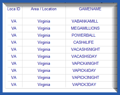 Monthly Almanac Keys  VA Virginia