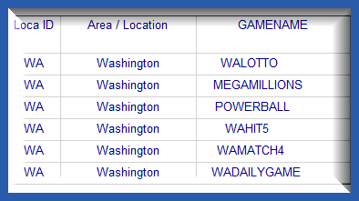 Monthly Almanac Keys    WA Washington