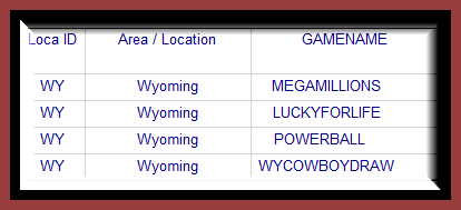 Monthly Almanac Keys WY Wyoming