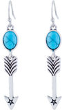Arrow Drop Earrings with Turquoise Embellishment, Rhodium Plated