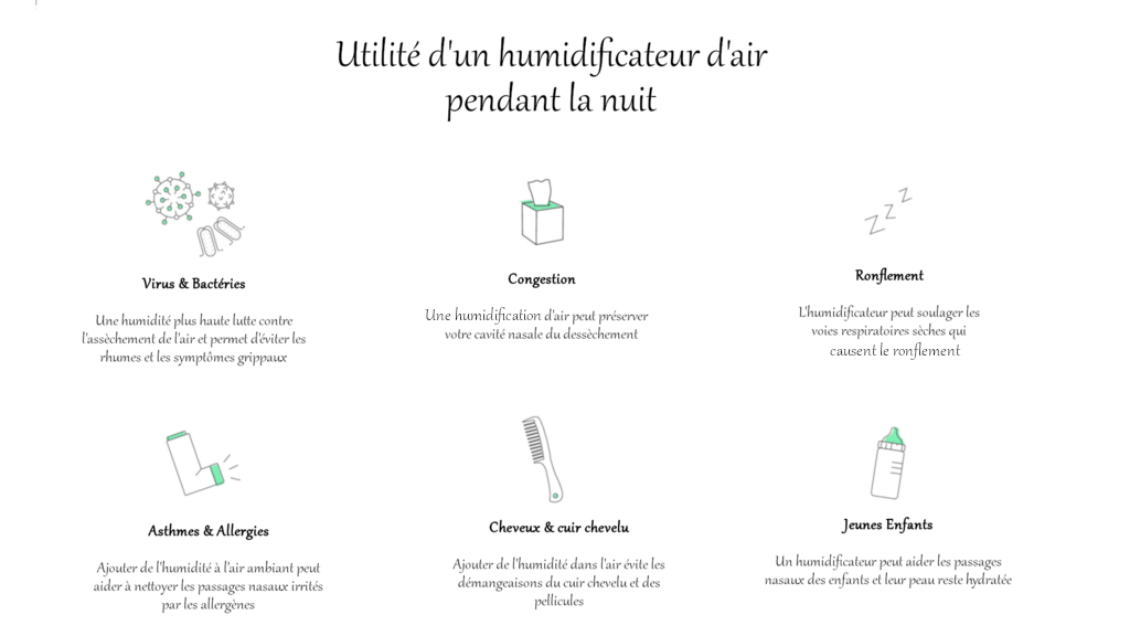 bénéfices humidificateur d'air