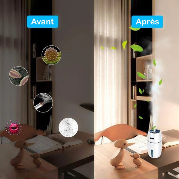 Effet Humidificateur d'Air Portable
