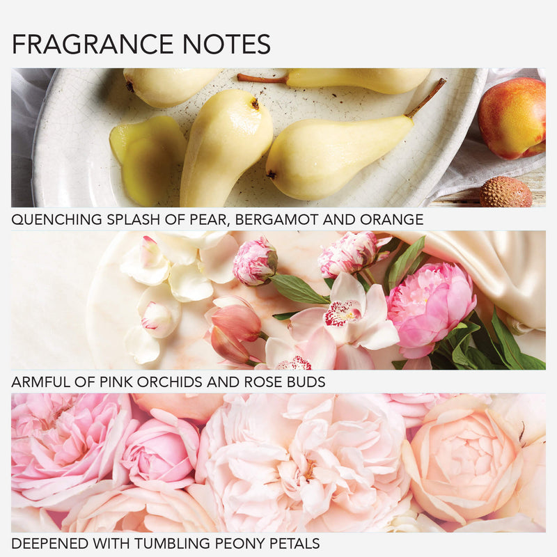 Peony & Pink Orchid Moisturising Body Lotion