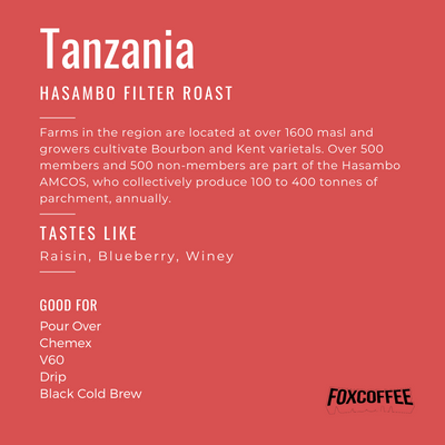 Ethiopia Aricha Filter Roast
