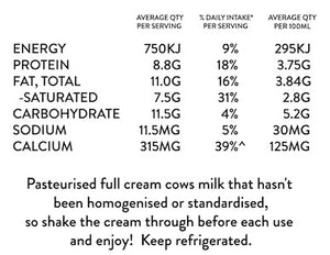 windy-ridge-milk-nutritional-label