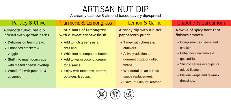 Lemon & Garlic Nut Dip