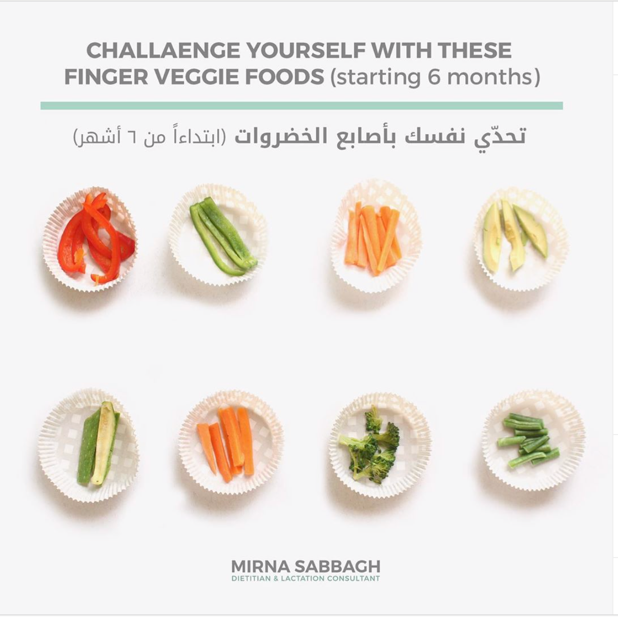 Mirna Sabbagh adult and child nutritionist in Dubai