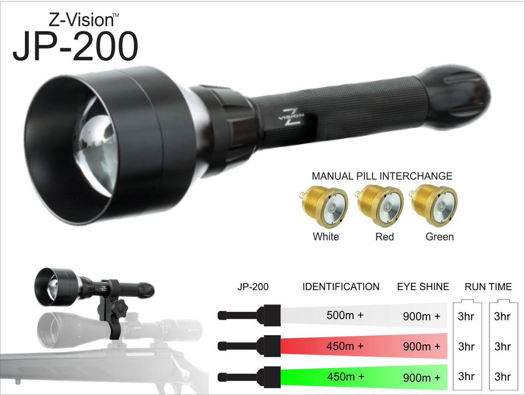 ZVision Interchangeable 3x LED Lights