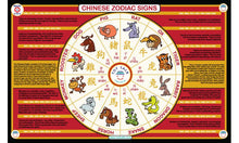 Load image into Gallery viewer, Chinese Zodiac Place Mat