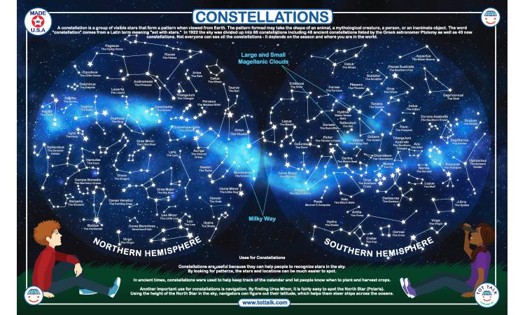 Constellations Place Mat
