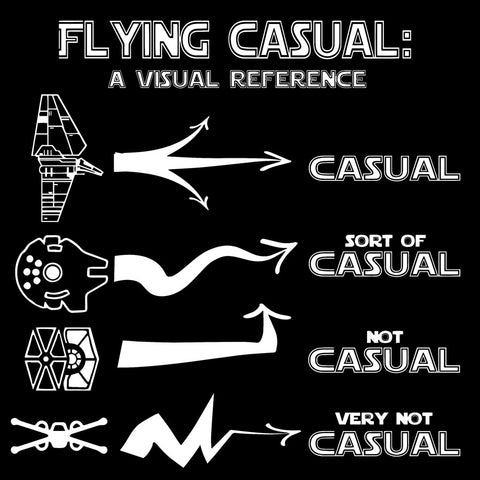 Star Wars, Fly Casual
