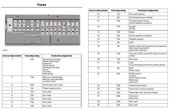2016 f150 fuse box location   27 wiring diagram images