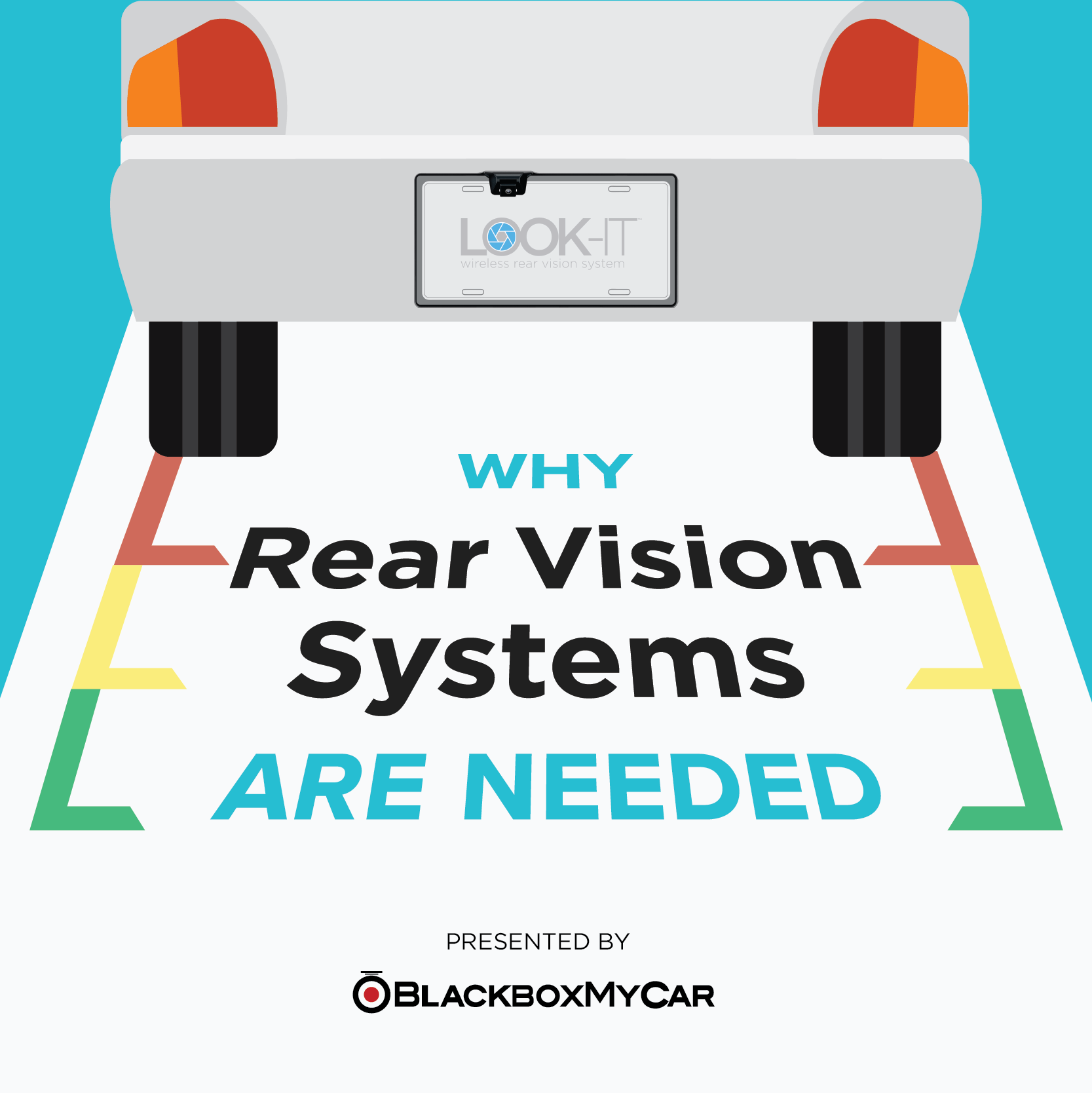 Why you should have a LOOK-IT LI-850W: Wireless Rear Vision System Infographic thumbnail