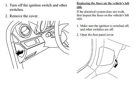 Mazda fuse box owners manual