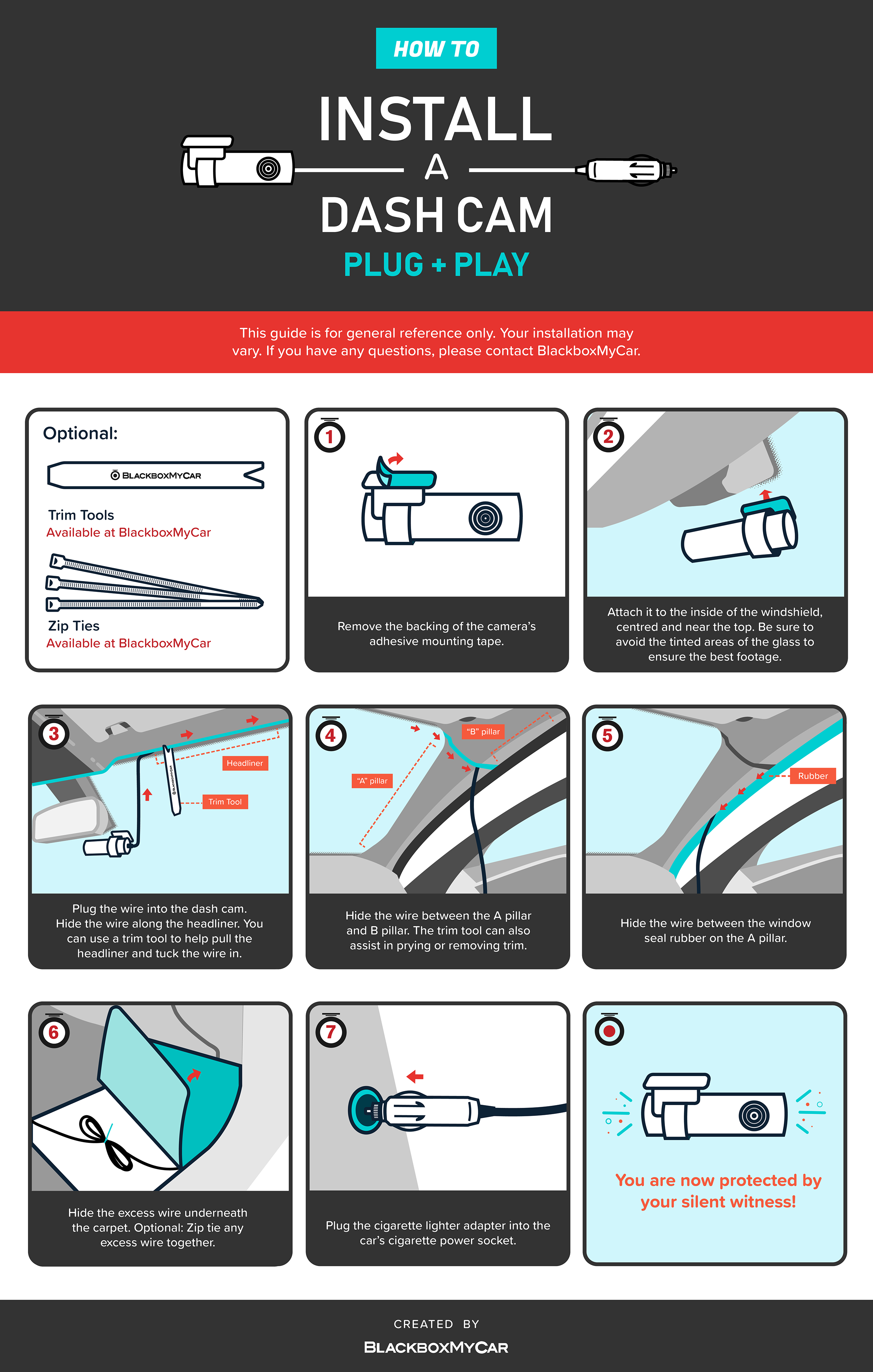 How to: Infographic Series #1 - Plug & Play Install