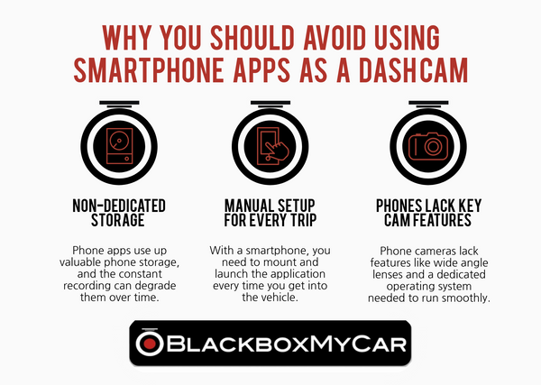 Graphic about why you should avoid phone app dash cams