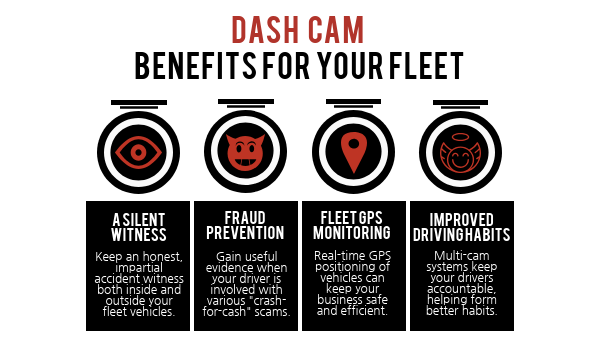 image showing the benefits of dash cams in a commercial vehicle fleet.