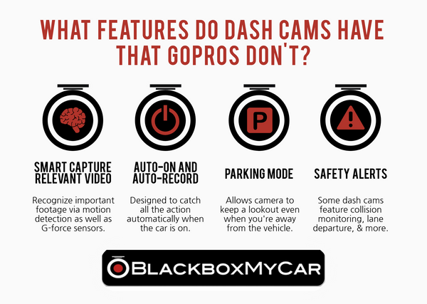 What features as a dash cam does the GoPro miss?