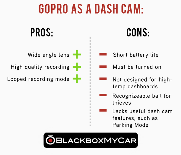GoPro Dash Cam Pros and Cons