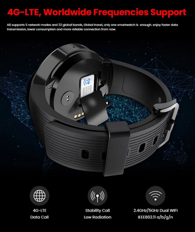 Android AMOLED GPS Smart Watch with DUAL Camera 2.0 MP Android & Google Store-SPYMODS