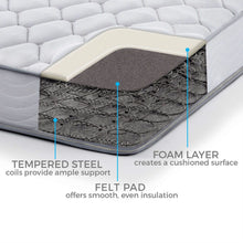 Load image into Gallery viewer, Twin size 6-inch Innerspring Coil Mattress with Quilted Cover - Medium Firm