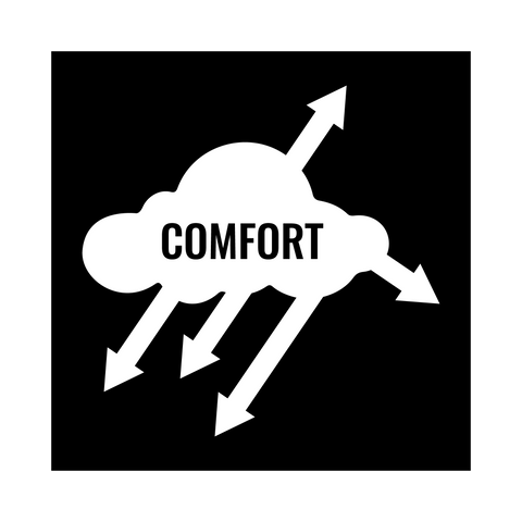 Cloud Comfort - Comfiest Bindings In The World