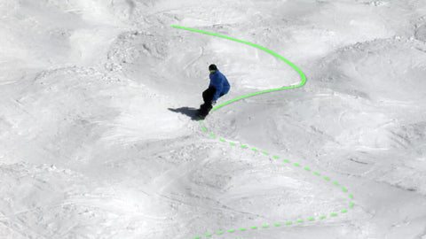 How To Ride Bumpy Terrain & Moguls