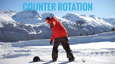 Counter Rotation