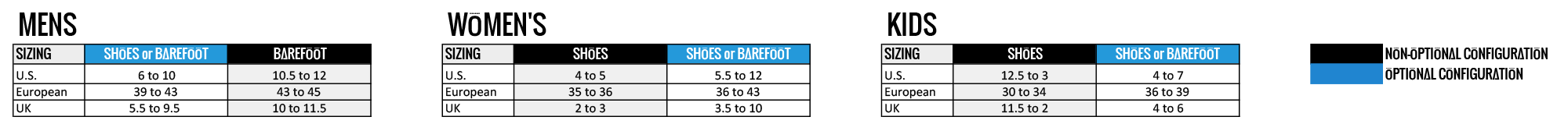 Foot Size Chart