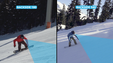 How To Backside 540