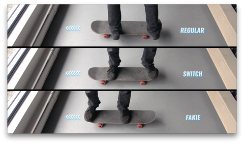 Switch, Regular and Fakie