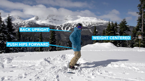 How to Centre Your Weight Over The Top Of Your Board