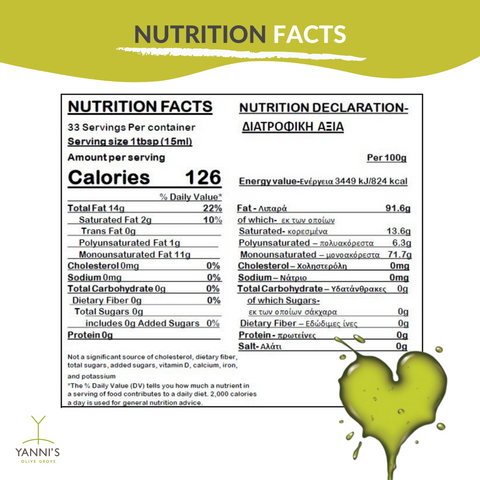 Yanni's Finest EVOO Nutrition Facts
