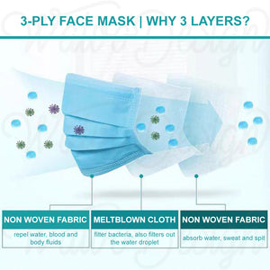 Disposable 3-Ply Ear-loop Protective Face Masks (50-pack)