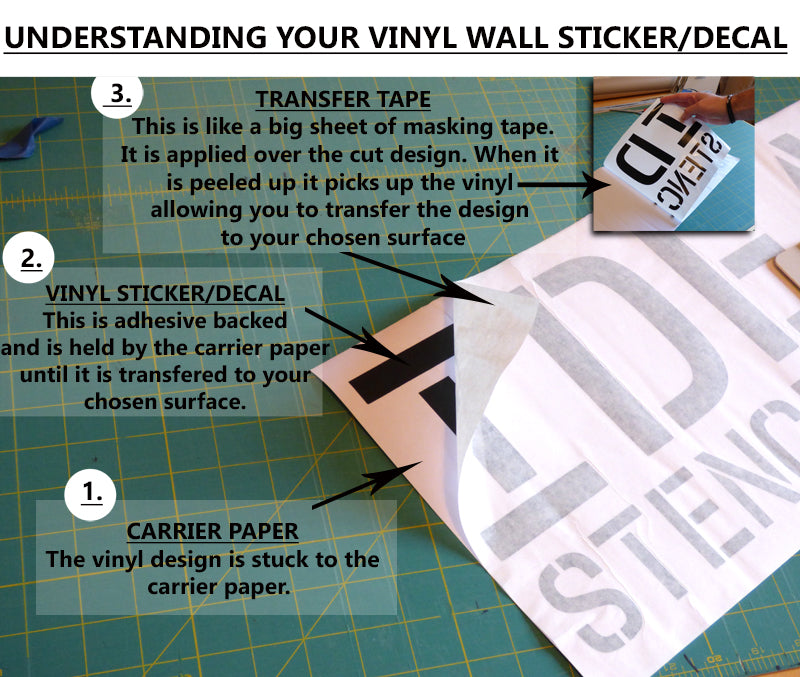 Understanding your vinyl wall sticker/decal