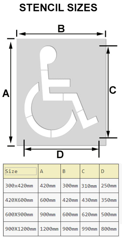 disabled car parking stencil sizes