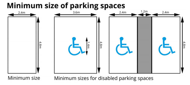 Car Parking Bay Recommended sizes