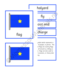 Parts of the Flag