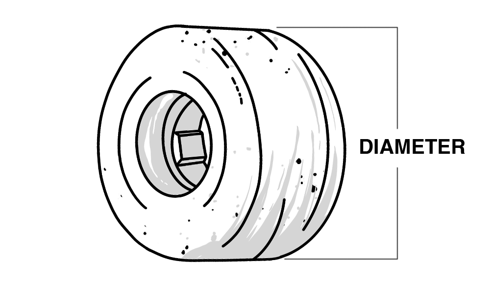 Choosing the right skateboard wheel size