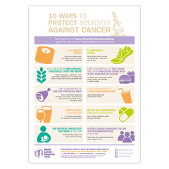 10 ways to protect yourself against cancer – A2 Poster