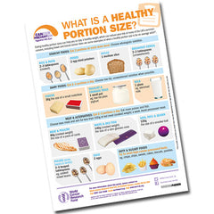 What is a Healthy Portion? A2 Poster