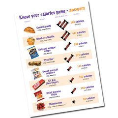 Know Your Calories