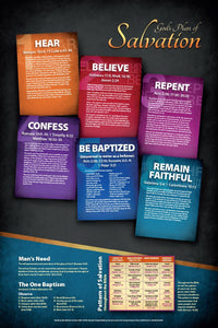 Gods Plan of Salvation Poster 24 x 36 - Glad Tidings Publishing