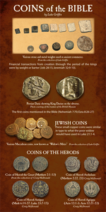 Coins of the Bible (Pack of 10) - Glad Tidings Publishing