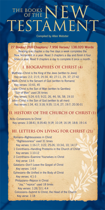 The Books of the New Testament (Pack of 10) - Glad Tidings Publishing