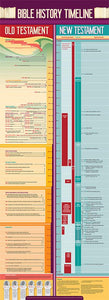 Bible History Timeline - Oversized 21 x 58 Door Poster - Glad Tidings Publishing