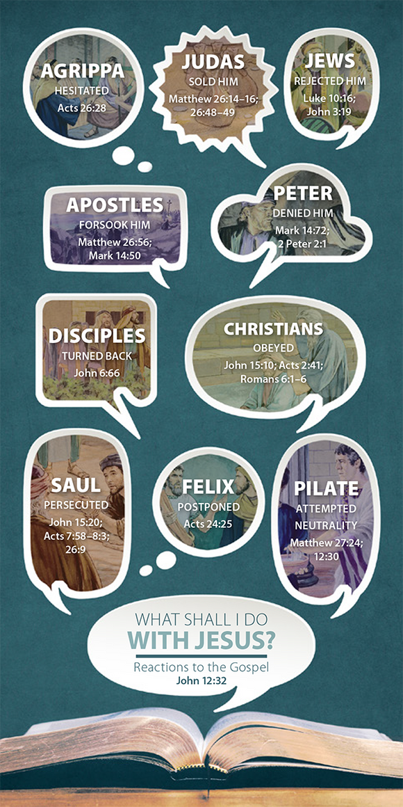 What Shall I Do With Jesus and the Blessings Found in Jesus (Pack of 10) Info-Cards or Oversize Bookmarks - Glad Tidings Publishing