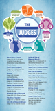 The Judges  (Pack of 10) Info-Cards or Oversize Bookmarks - Glad Tidings Publishing