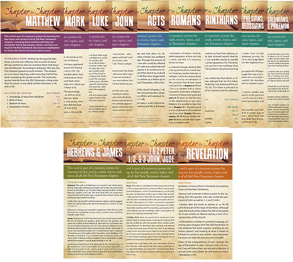 New Testament Memory System Pack - Chapter to Chapter - Glad Tidings Publishing