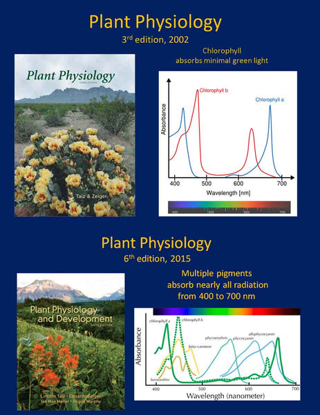 Plant Physiology Textbook Updates